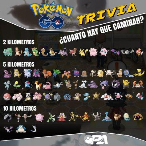 Pokémon GO Trivia 14