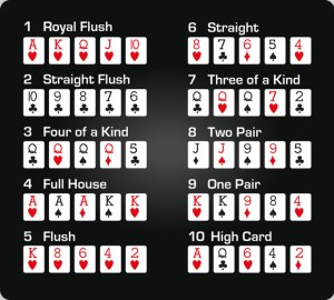 beragam kombinasi poker pkv games