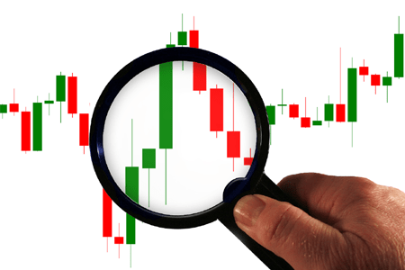 What is the Technical Analysis