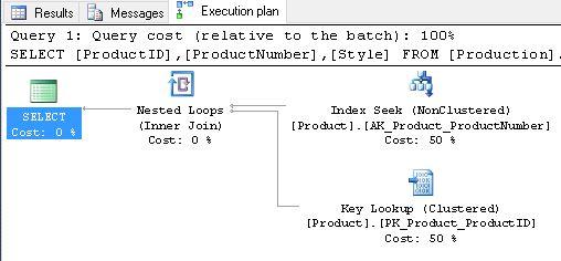 Index Key lookup