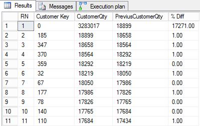 TSQLWindowingfunctions_11