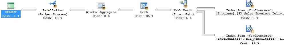 SQLServerBatchMode_06