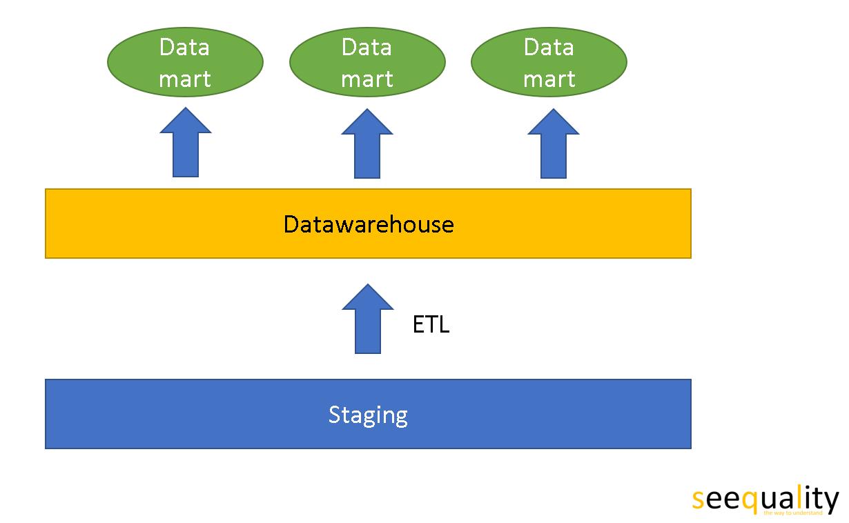 VisualStudioDatabaseReferences_16