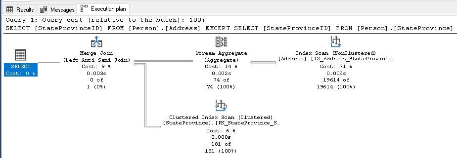 SQLServerJoinElimination_05