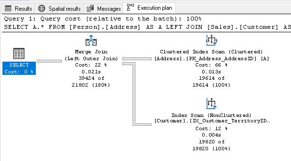 SQLServerJoinElimination_09