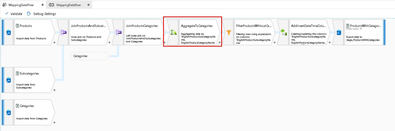 DataFactory_MappingDataFlow_35