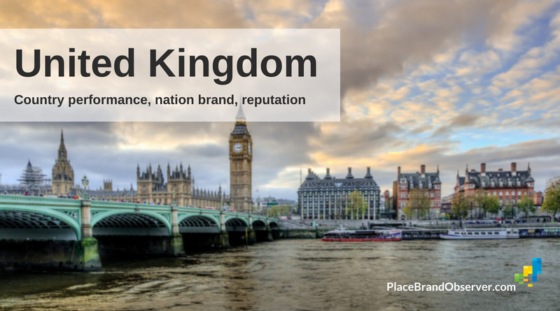 United Kingdom Country Performance Nation Brand Image And