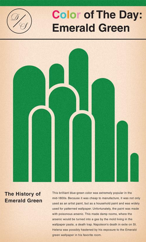 emerald green color history