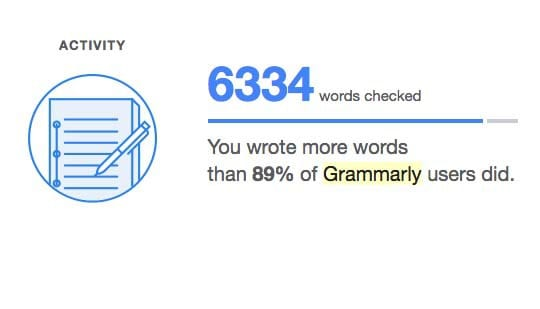 Click to read how Grammarly has helped my writing and why I upgraded to premium.