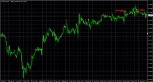 USDCAD trade chart