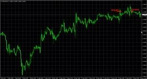 USDCAD trade chart