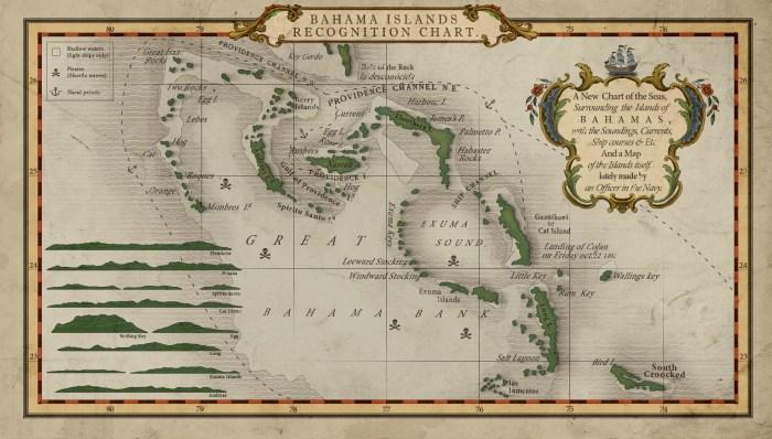 Chart Bahamas