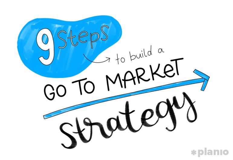 9 passos para construir uma estratégia de ir para o mercado