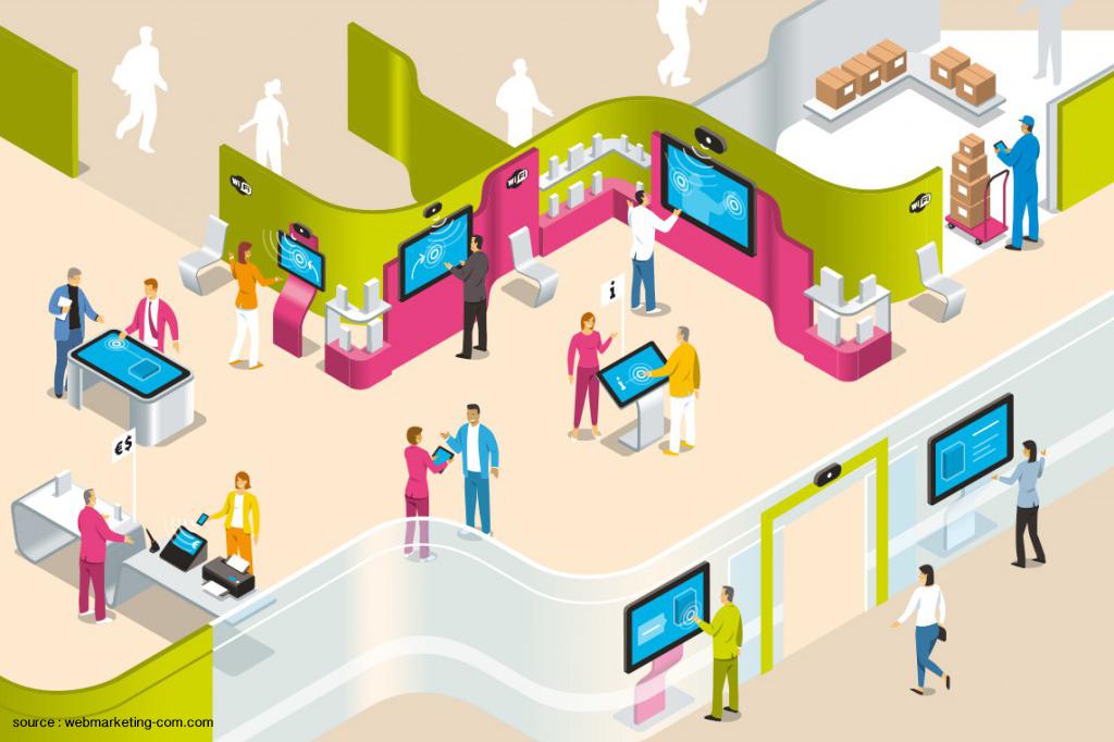 Le digital améliore le processus d'achat pour l'industrie du retail !