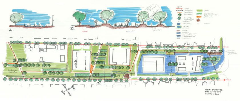 Schets visie Park De Beljaart