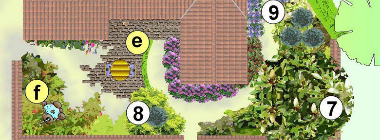 Amenager Ses Espaces Verts Faire Son Plan De Jardin