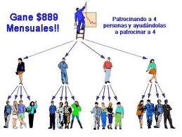 mercadeo en redes