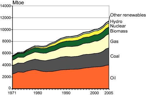Ympäristöaktivismi on syynä ilmastokriisiin (2/3)