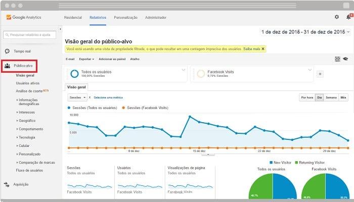 Planejamento de Marketing Digital Relatório Google Analytics