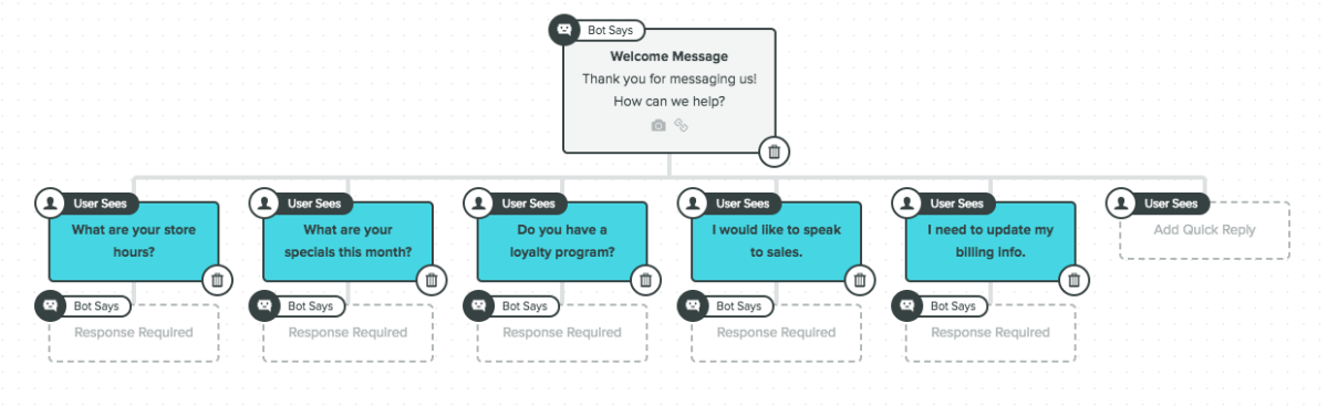 mapeando perguntas do chatbot