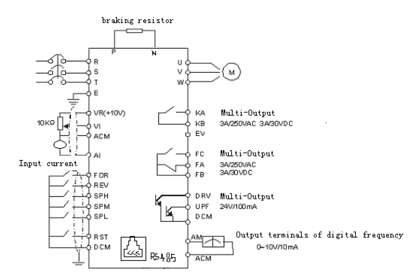 0 10v analog signal wiring karavan boat trailer diagram using output board for spindle control - planet cnc