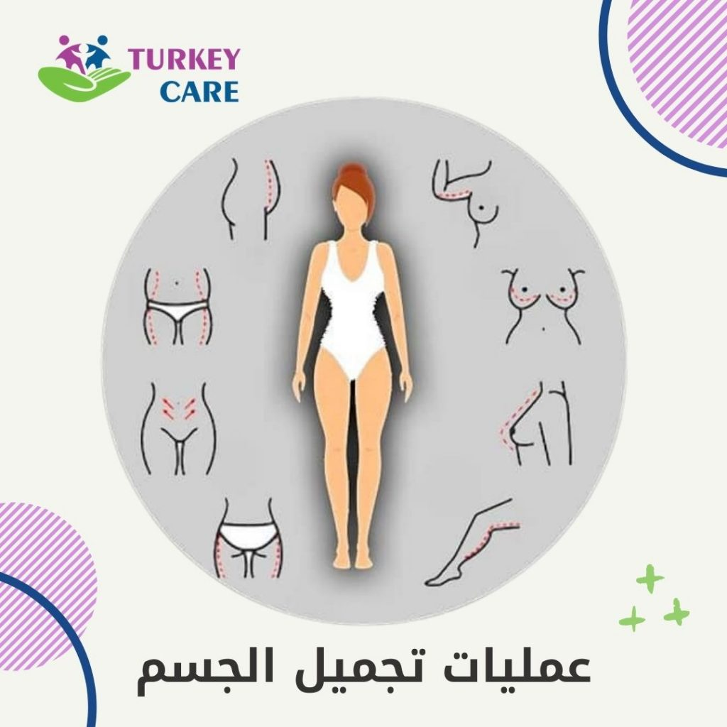 Liposuction and body sculpting in Turkey