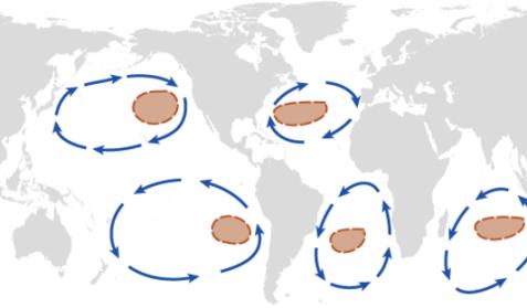 Plastique Océans