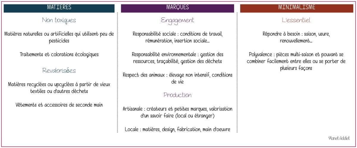 criteres