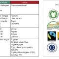 Guide matières écologiques