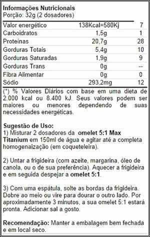 Omelet 5:1 Max Titanium composição