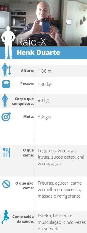 Perder 40 kg é possível - Raio X
