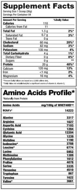 Valor Nutricional – Whey 4HD Black Skull