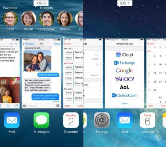 Contactos preferidos iOS 8
