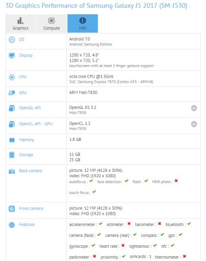 Samsung Galaxy J5 2017 aparece en GFXBench