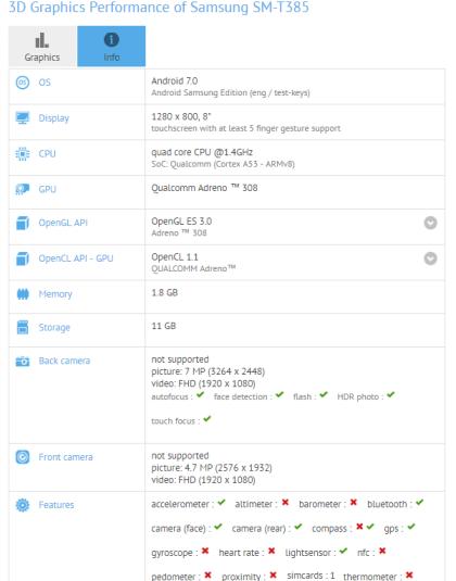Samsung Galaxy Tab A 8.0 2017 - GFXBench