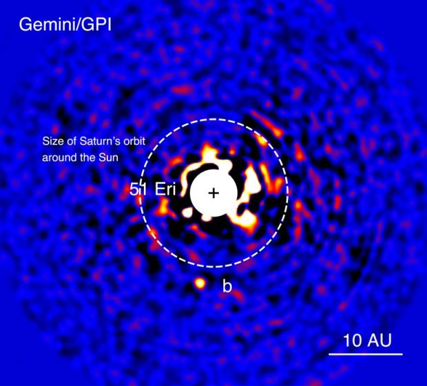 Discovery near-infrared image of the exoplanet 51 Eridani b taken by the Gemini Planet Imager on Dec. 21, 2014. The relative size of Saturn's orbit is also shown for comparison. Image Credit: Gemini Observatory/J. Rameau (UdeM)/C. Marois (NRC Herzberg)