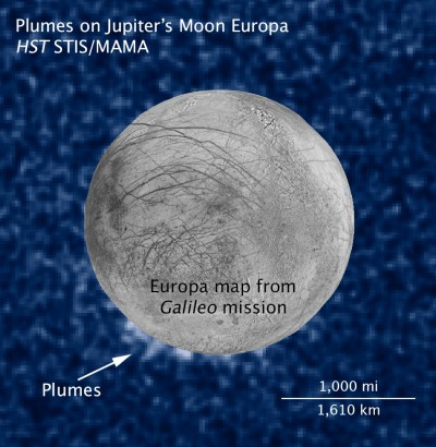 Annotated version of the illustration of Europa's plumes. Image Credit: NASA/ESA/W. Sparks (STScI)/USGS Astrogeology Science Center/Z. Levay (STScI)