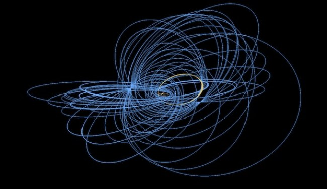 More detailed graphic depiction of the 20 Ring-Grazing Orbits. Image Credit: NASA/JPL-Caltech