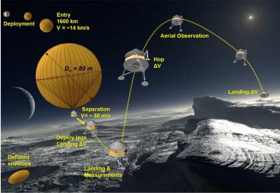 'Hopping around' on Pluto? Exciting lander mission concept presented at NASA symposium
