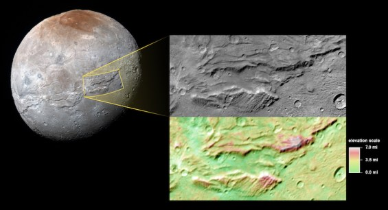 The canyons of Charon, some of which dwarf the Grand Canyon on Earth. Image Credit: NASA/JHUAPL/SwRI