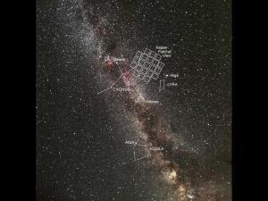 Câmpul stelar al Misiunii Kepler. O imagine datorată lui Carter Roberts de la Societatea Astronomică Eastbay, din Oakland, CA, arătând regiunea Căii Lactee - a cerului spre care este poziționat fotometrul navei Kepler. Fiecare dreptunghi indică regiunea specifică a cerului acoperită de fiecare element CCD al fotometrului Kepler. În total sunt 42 de elemente CCD în perechi, fiecare pereche acoperind un pătrat.Credit: Carter Roberts / Eastbay Astronomical Society.
