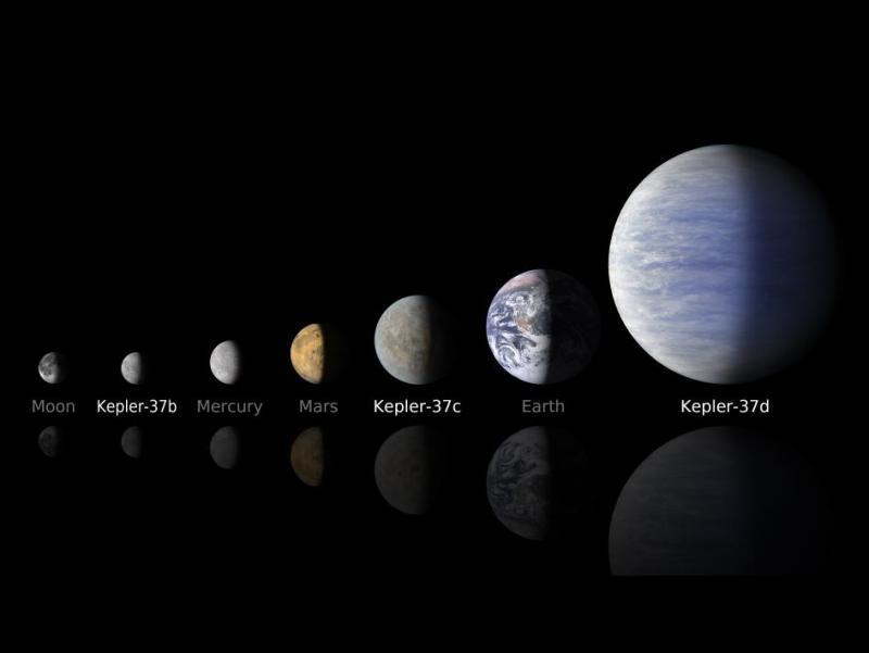 Misiunea Kepler a NASA a descoperit un nou sistem planetar ce găzduiește cea mai mică planetă găsită vreodată orbitând o stea asemănătoare Soarelui nostru, la aproximativ 210 ani lumină depărtare de noi, în constelația Lyra. Credit: NASA/Ames/JPL-Caltech