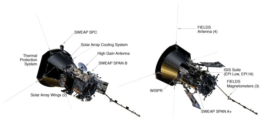 Parker Solar Probe: NASA renames upcoming mission to touch