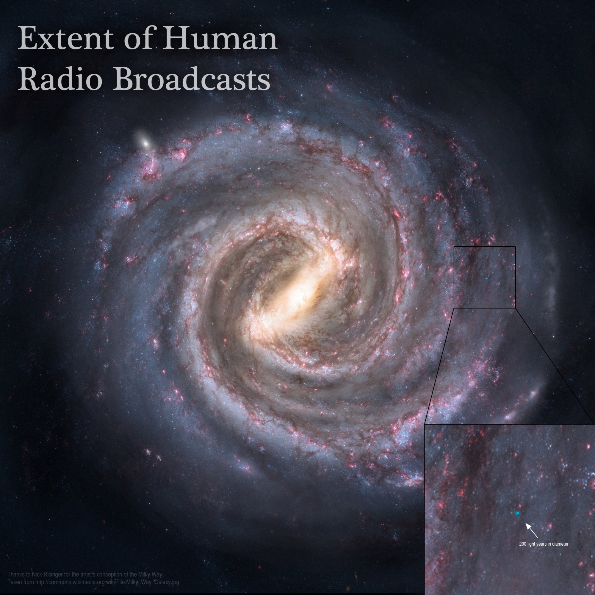 hight resolution of this is how far human radio broadcasts have reached into the galaxy