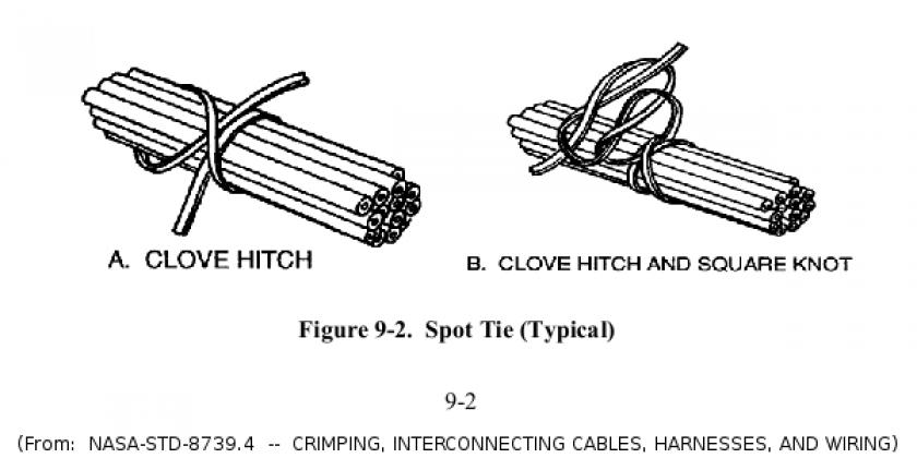 cable harness lacing