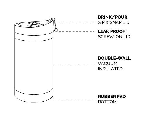 product illustration - Steel Toe mug