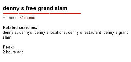 Dennys Free grand Slam Searches on Google
