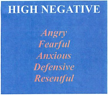 high negative