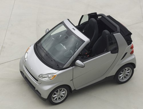 Smart fortwo cabriolet top view