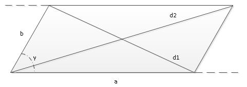 Online calculator: The diagonals of a parallelogram
